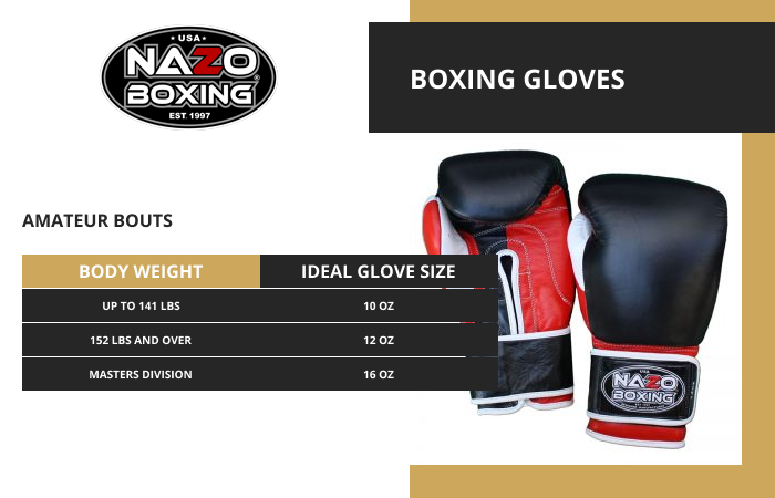 what size boxing gloves should i get